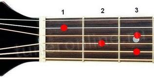 Аккорд C7 (Мажорный септаккорд от ноты До)